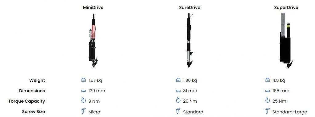 Drive Head Comparison Chart | Carlson Engineering & Manufacturing